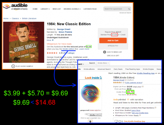 1984 on Amazon WhisperSync is cheaper than Audible by itslef